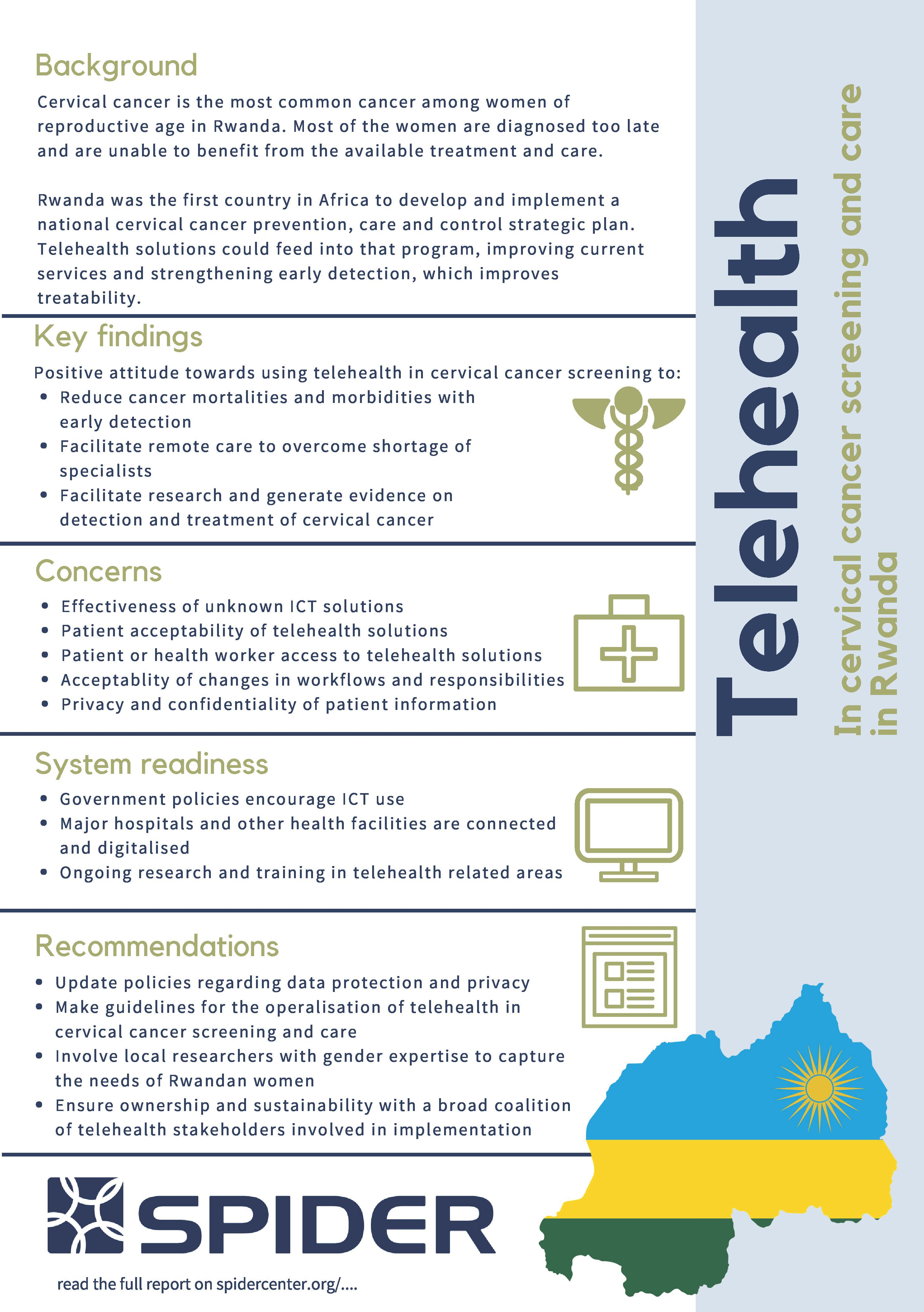 Brief summary telehealth Rwanda
